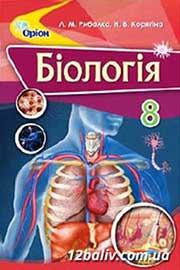 ГДЗ Біологія 8 клас Л.М. Рибалко, М.Б. Корягіна (2016 рік)