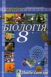ГДЗ Біологія 8 клас Серебряков Балан 2008 - лабораторні роботи