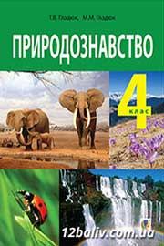 ГДЗ Природознавство 4 клас Т.В. Гладюк, М.М. Гладюк (2015 рік)